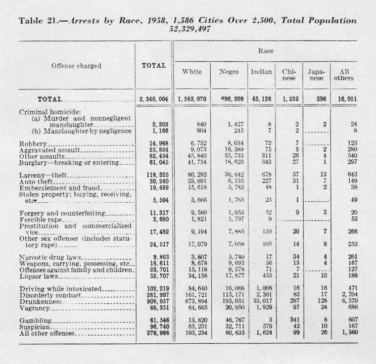 1958_stats