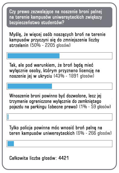 bron_palna_ankieta