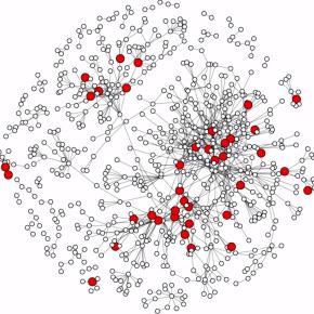 Analiza sieciowa urazów i zabójstw z broni palnej